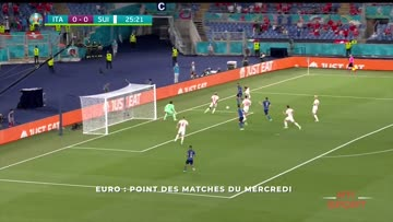 Euro: Point des matches du mercredi
